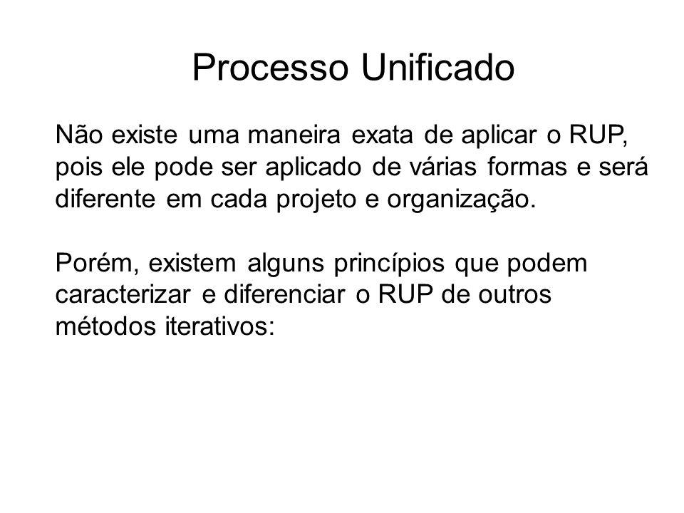 Processo Unificado