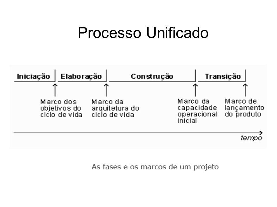 Processo Unificado 16