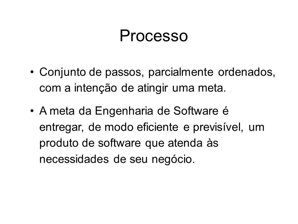 Processo Conjunto de passos, parcialmente ordenados, com a intenção de atingir uma meta.
