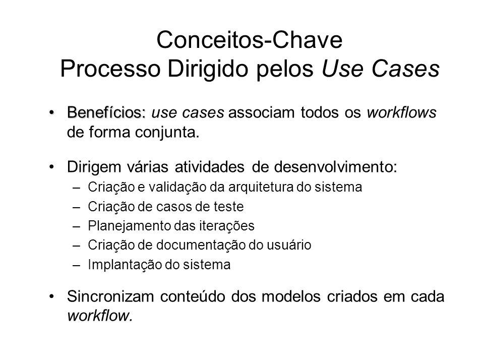Conceitos-Chave Processo Dirigido pelos Use Cases