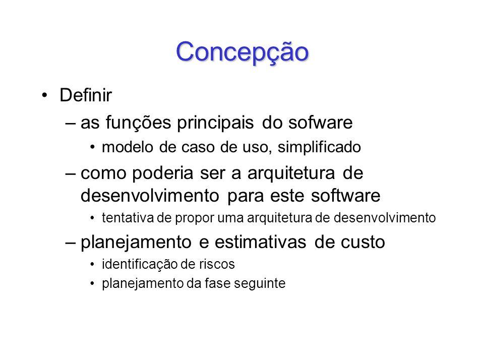 Concepção Definir as funções principais do sofware