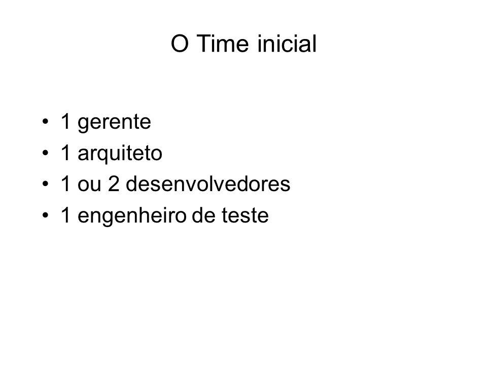 O Time inicial 1 gerente 1 arquiteto 1 ou 2 desenvolvedores