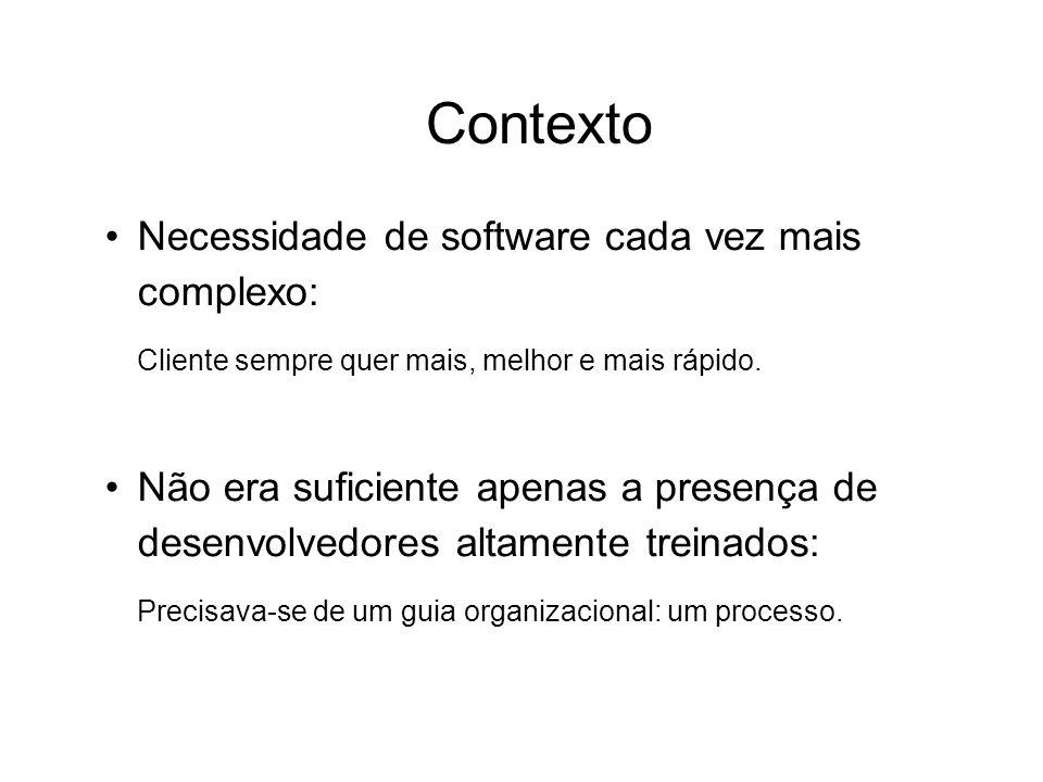 Contexto Necessidade de software cada vez mais complexo: