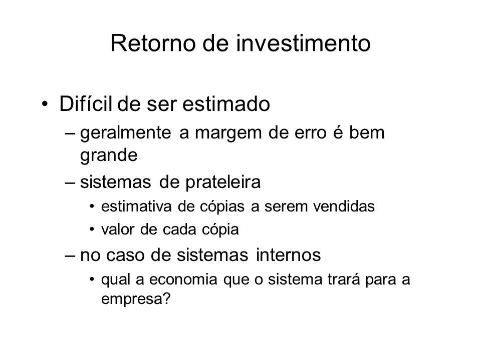 Retorno de investimento