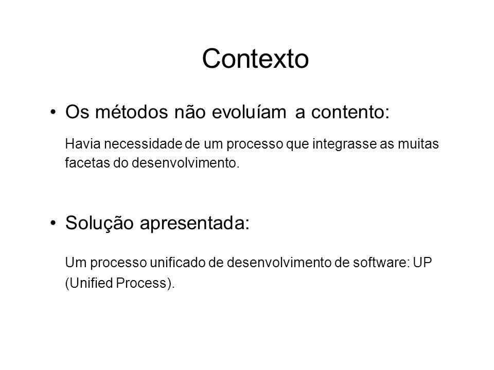 Contexto Os métodos não evoluíam a contento: Solução apresentada: