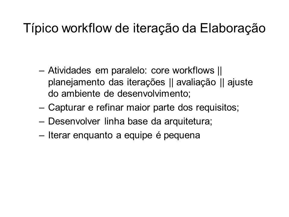 Típico workflow de iteração da Elaboração