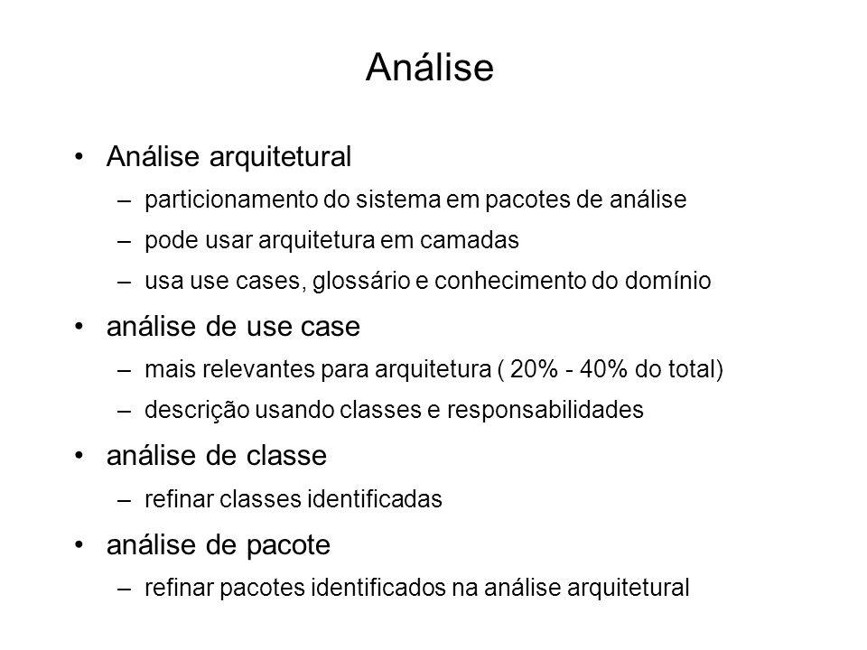 Análise Análise arquitetural análise de use case análise de classe