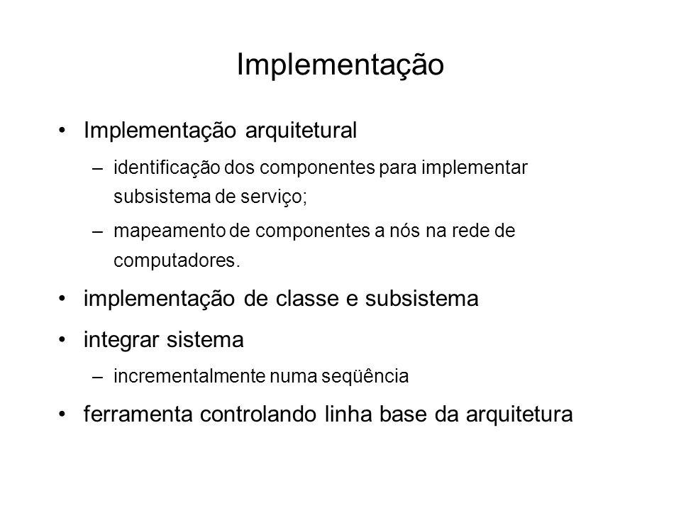 Implementação Implementação arquitetural