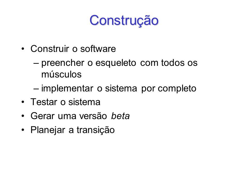 Construção Construir o software