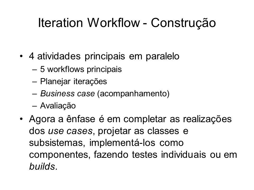 Iteration Workflow - Construção