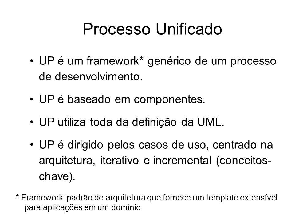 Processo Unificado UP é um framework* genérico de um processo de desenvolvimento. UP é baseado em componentes.