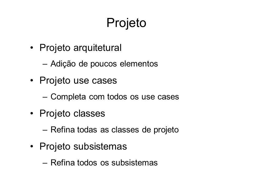 Projeto Projeto arquitetural Projeto use cases Projeto classes