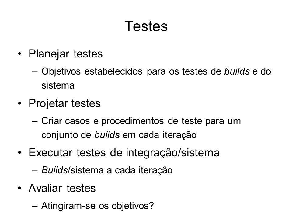 Testes Planejar testes Projetar testes