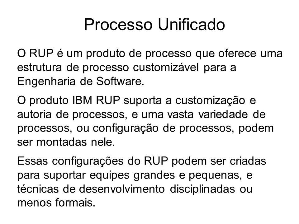 Processo Unificado O RUP é um produto de processo que oferece uma estrutura de processo customizável para a Engenharia de Software.