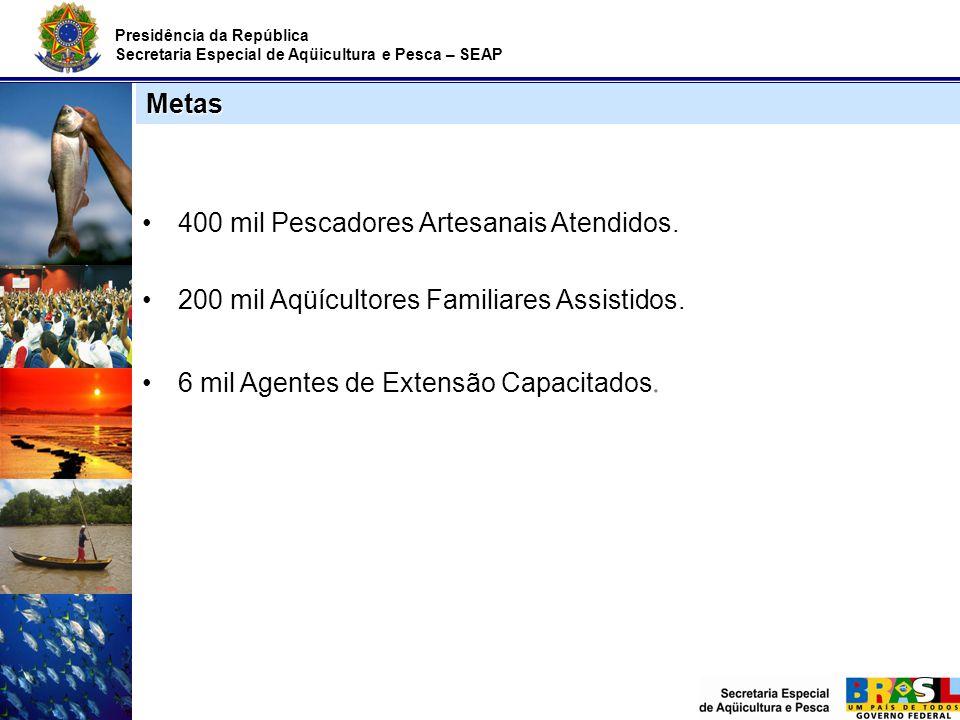 400 mil Pescadores Artesanais Atendidos.