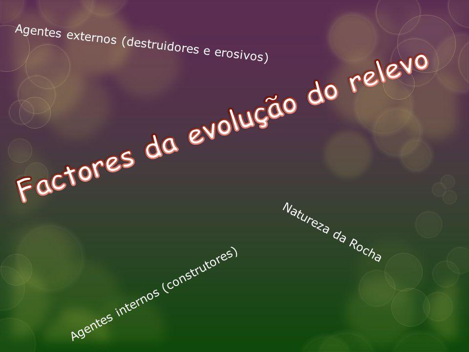 Factores da evolução do relevo