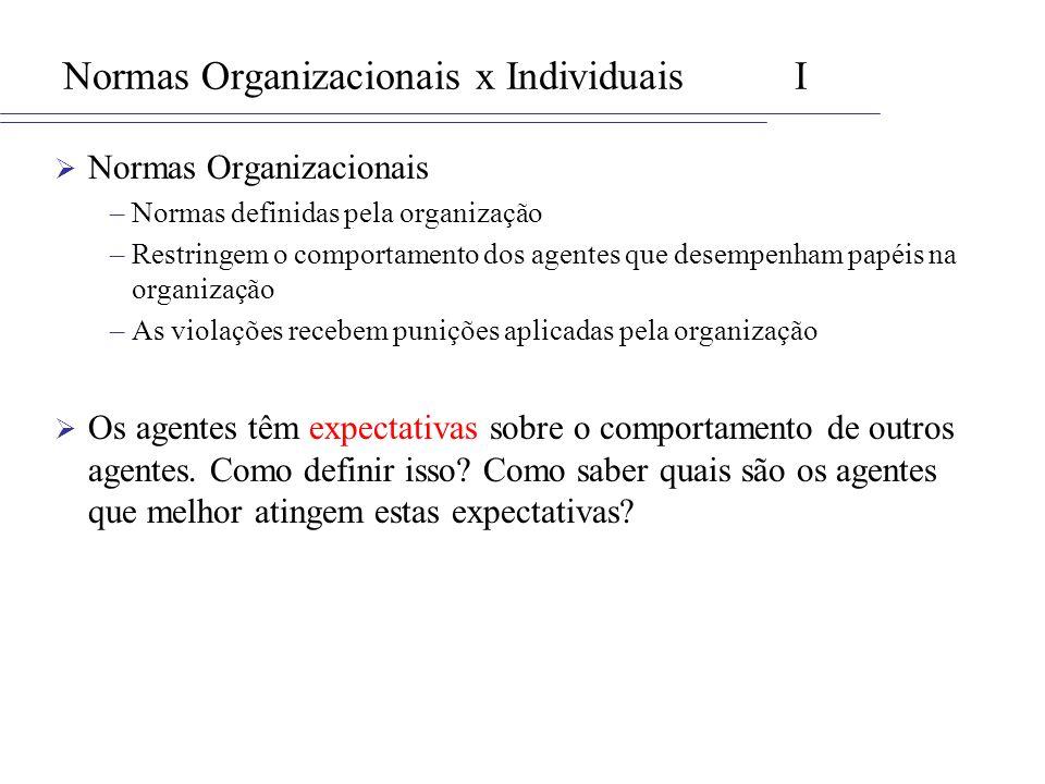 Normas Organizacionais x Individuais I