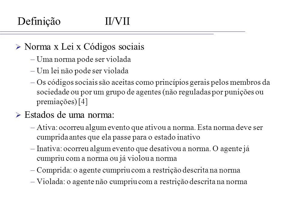 Definição II/VII Norma x Lei x Códigos sociais Estados de uma norma: