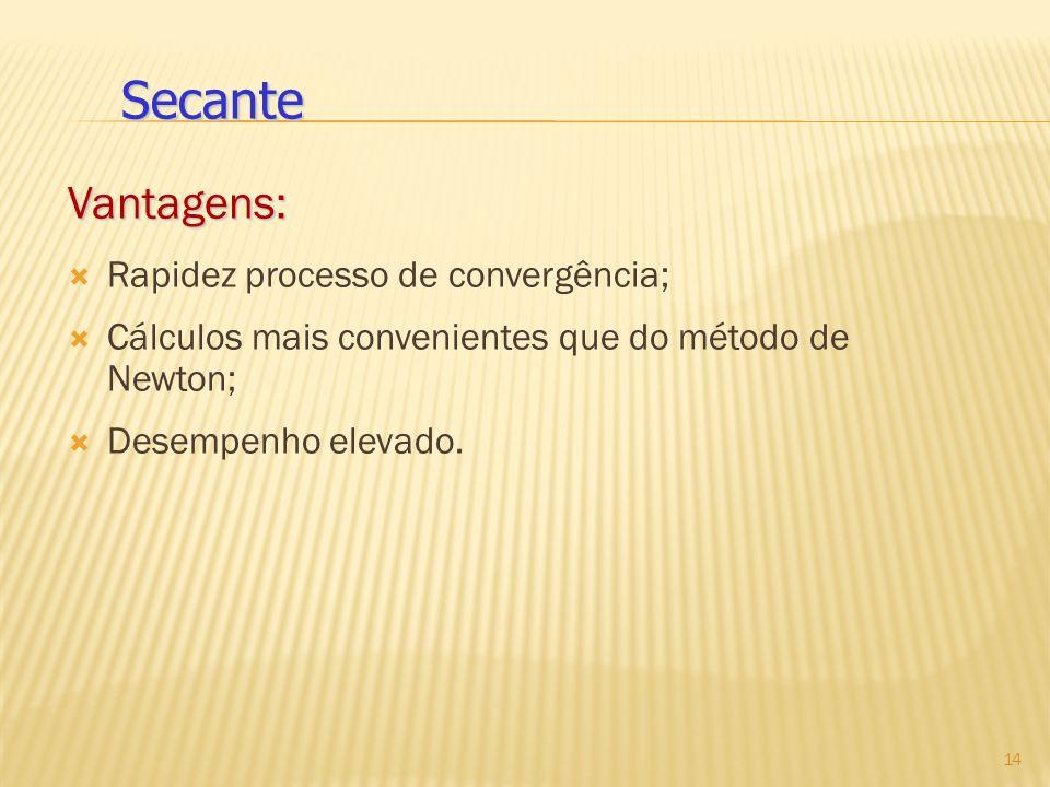 Secante Vantagens: Rapidez processo de convergência;