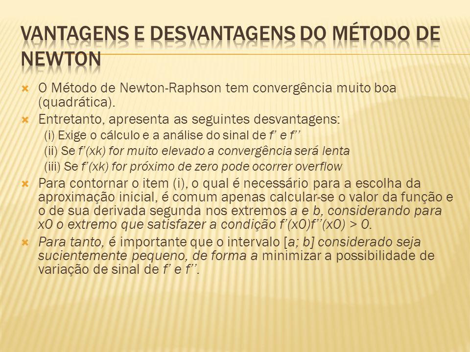 Vantagens e desvantagens do Método de Newton