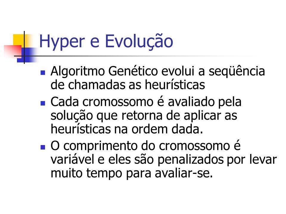 Hyper e Evolução Algoritmo Genético evolui a seqüência de chamadas as heurísticas.