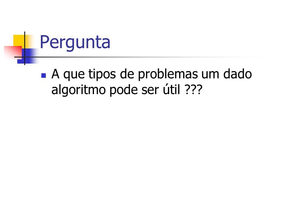 Pergunta A que tipos de problemas um dado algoritmo pode ser útil