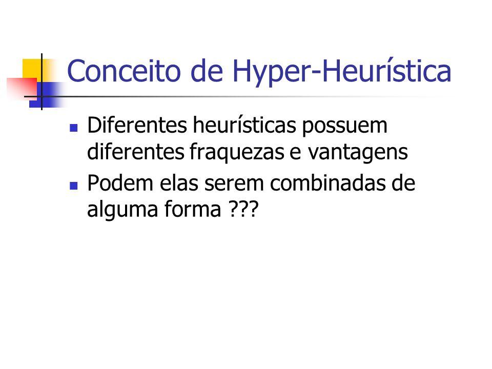 Conceito de Hyper-Heurística