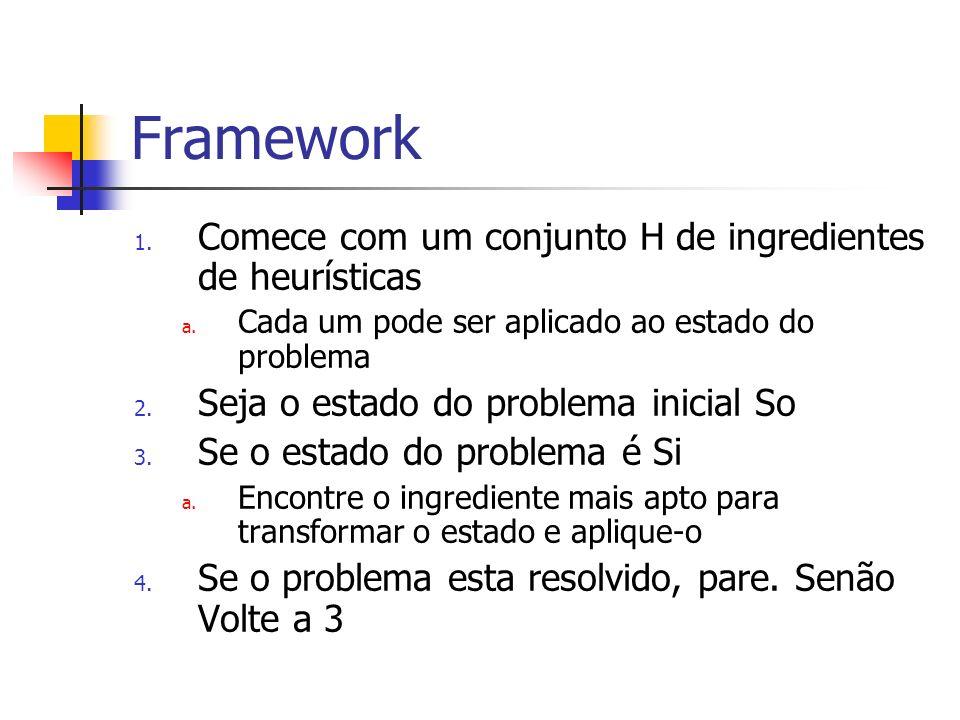 Framework Comece com um conjunto H de ingredientes de heurísticas