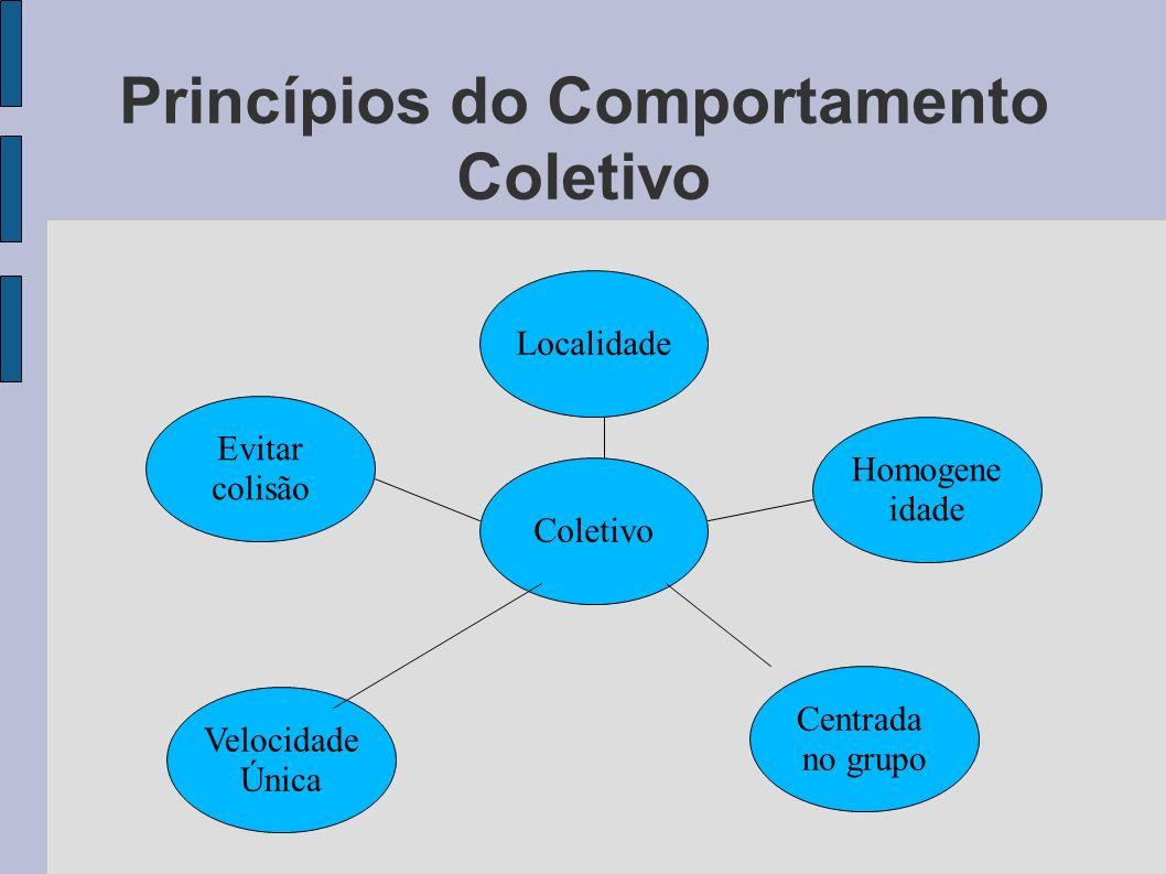 Princípios do Comportamento Coletivo