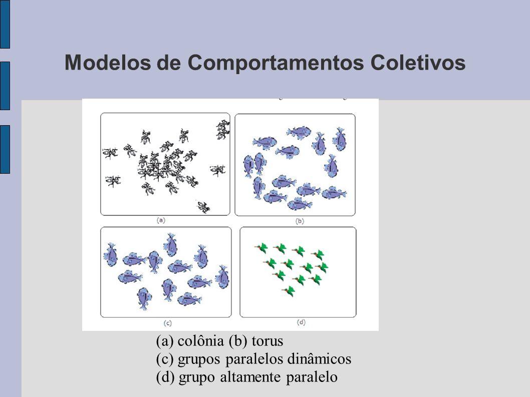 Modelos de Comportamentos Coletivos