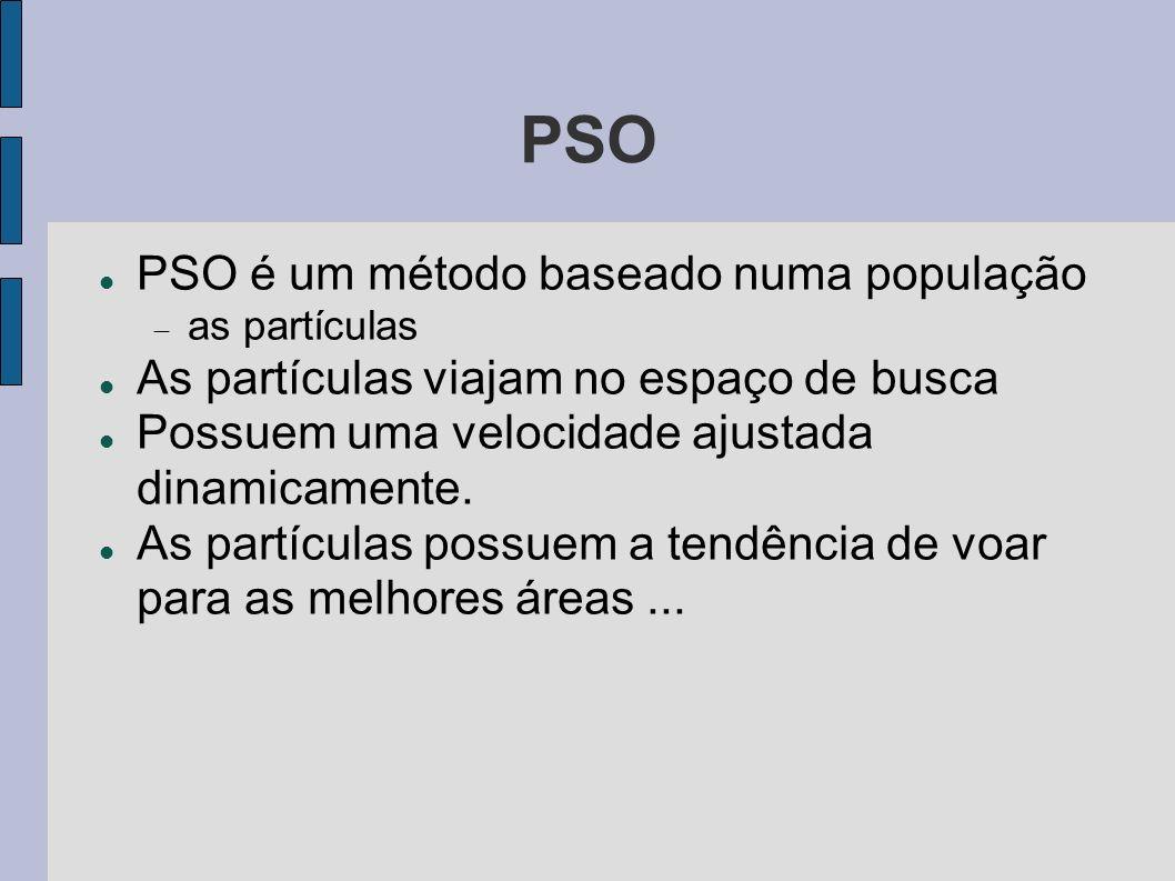 PSO PSO é um método baseado numa população