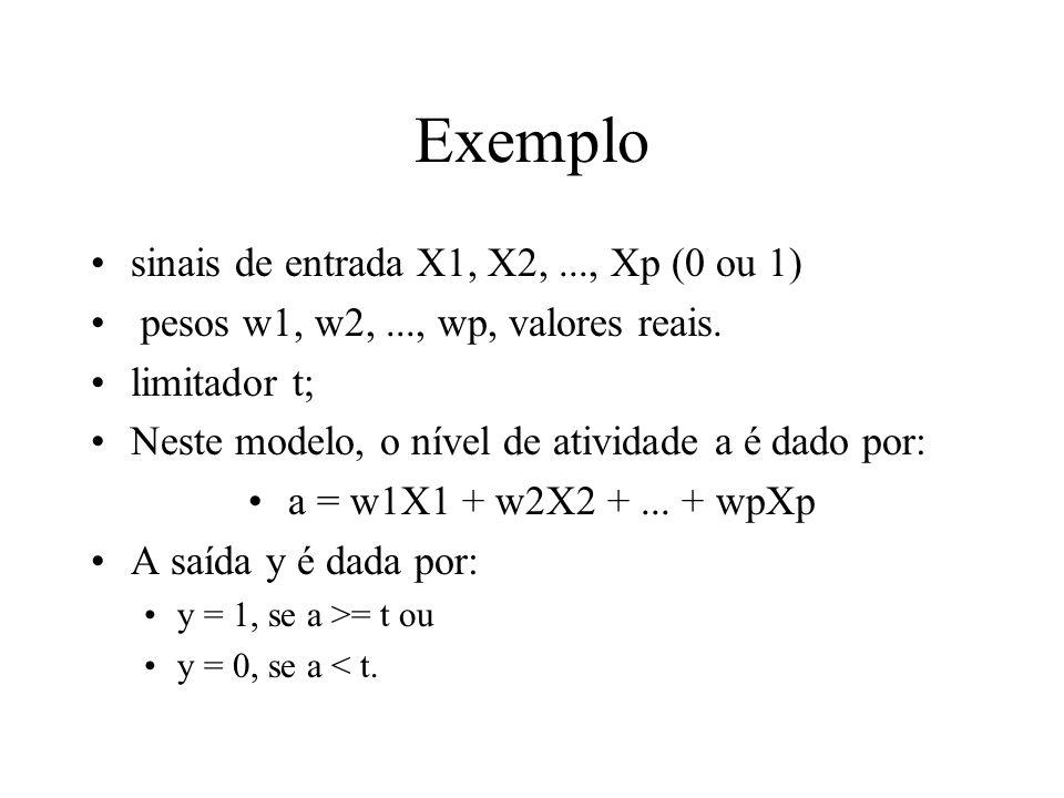 Exemplo sinais de entrada X1, X2, ..., Xp (0 ou 1)