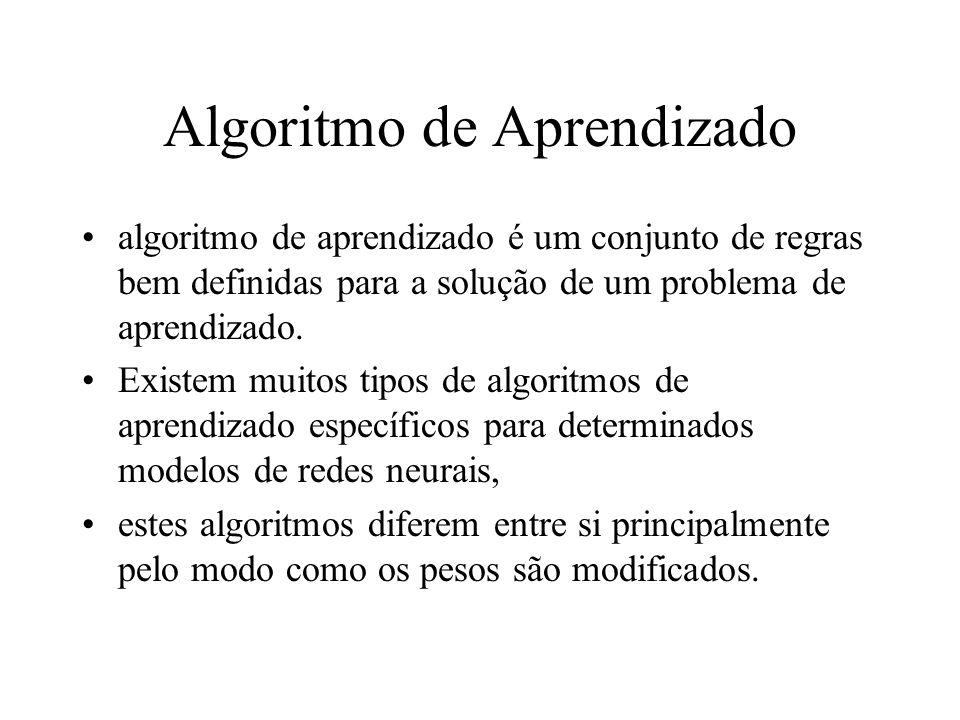 Algoritmo de Aprendizado