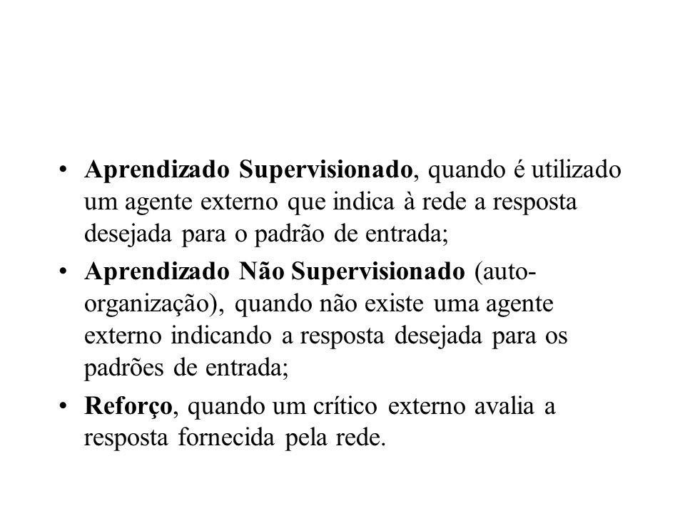 Aprendizado Supervisionado, quando é utilizado um agente externo que indica à rede a resposta desejada para o padrão de entrada;
