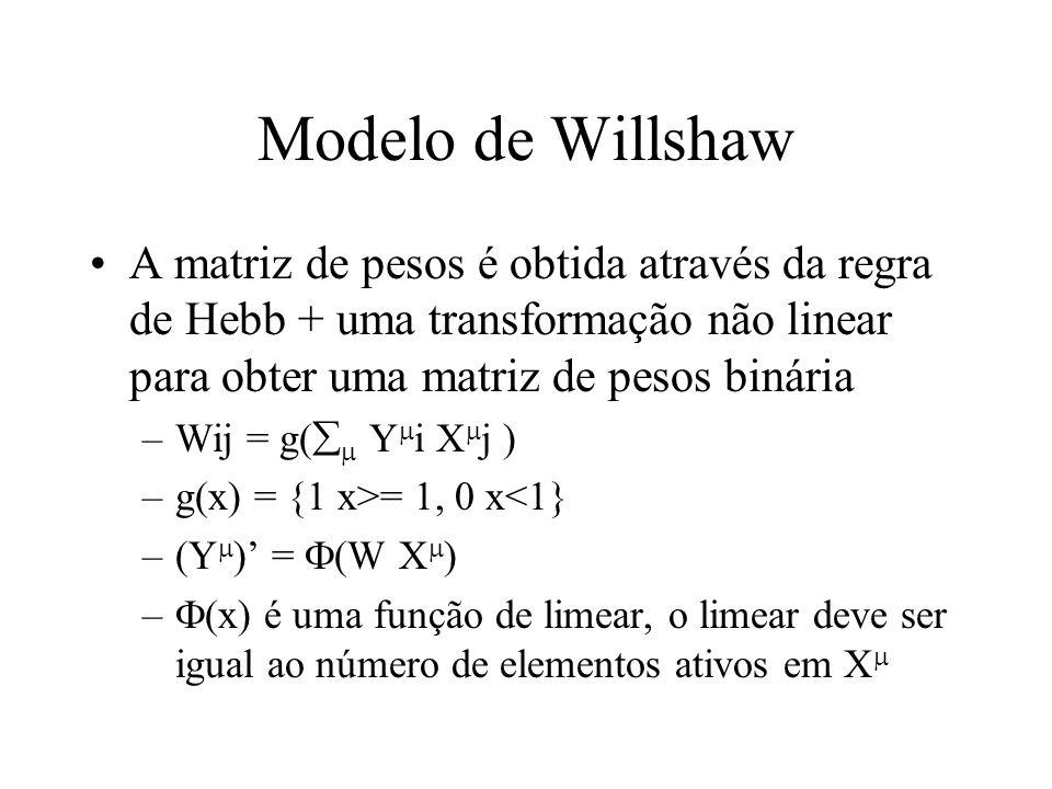 Modelo de Willshaw A matriz de pesos é obtida através da regra de Hebb + uma transformação não linear para obter uma matriz de pesos binária.