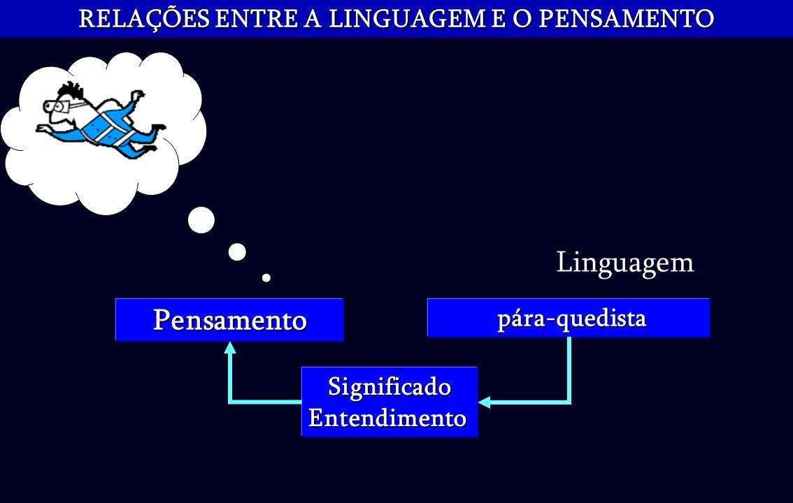 RELAÇÕES ENTRE A LINGUAGEM E O PENSAMENTO