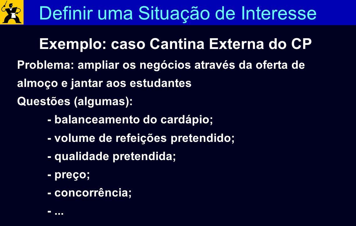 Exemplo: caso Cantina Externa do CP