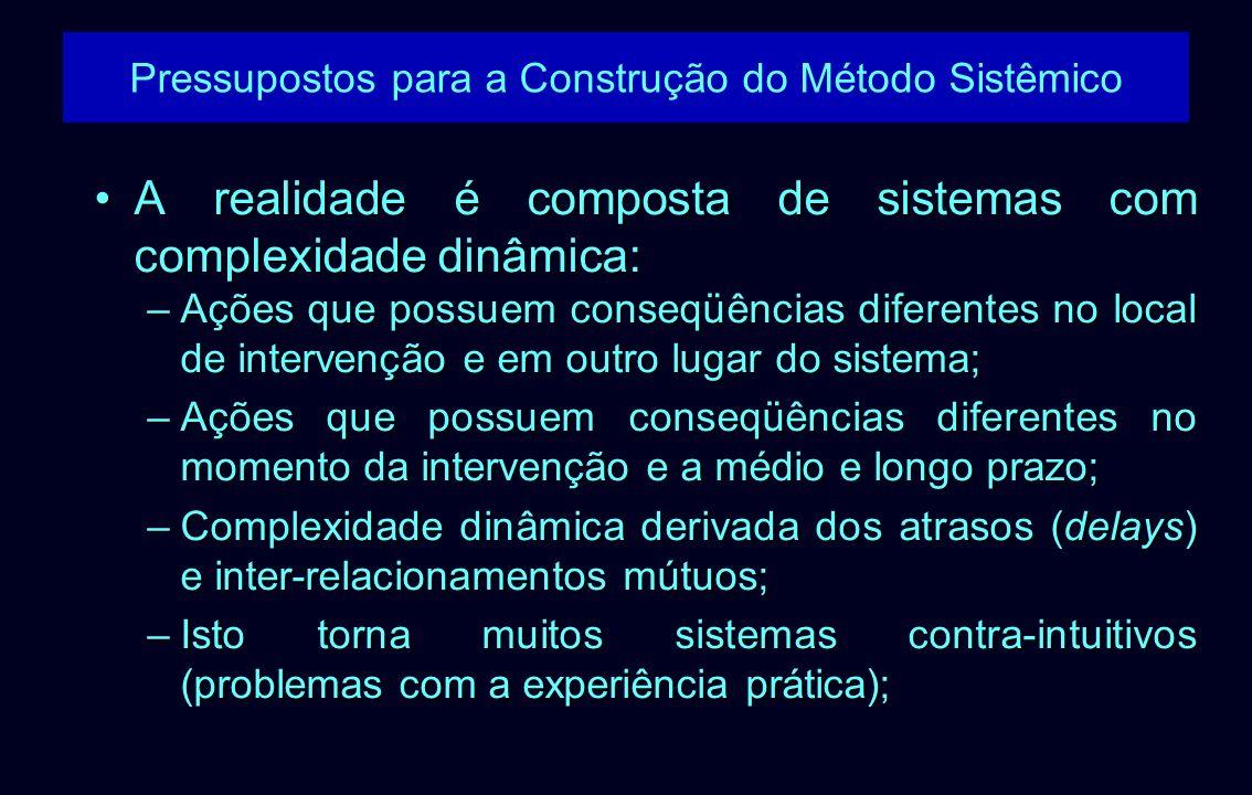 Pressupostos para a Construção do Método Sistêmico