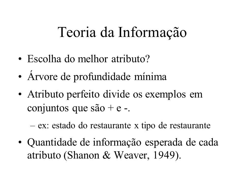 Teoria da Informação Escolha do melhor atributo