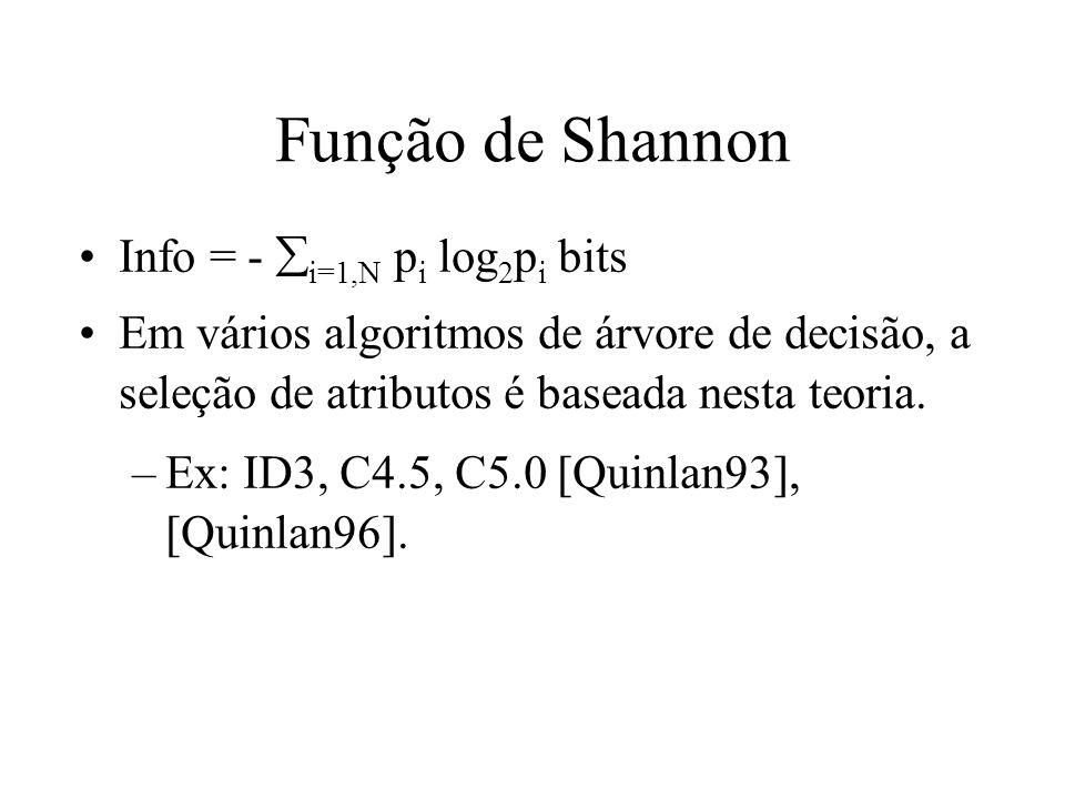 Função de Shannon Info = - i=1,N pi log2pi bits