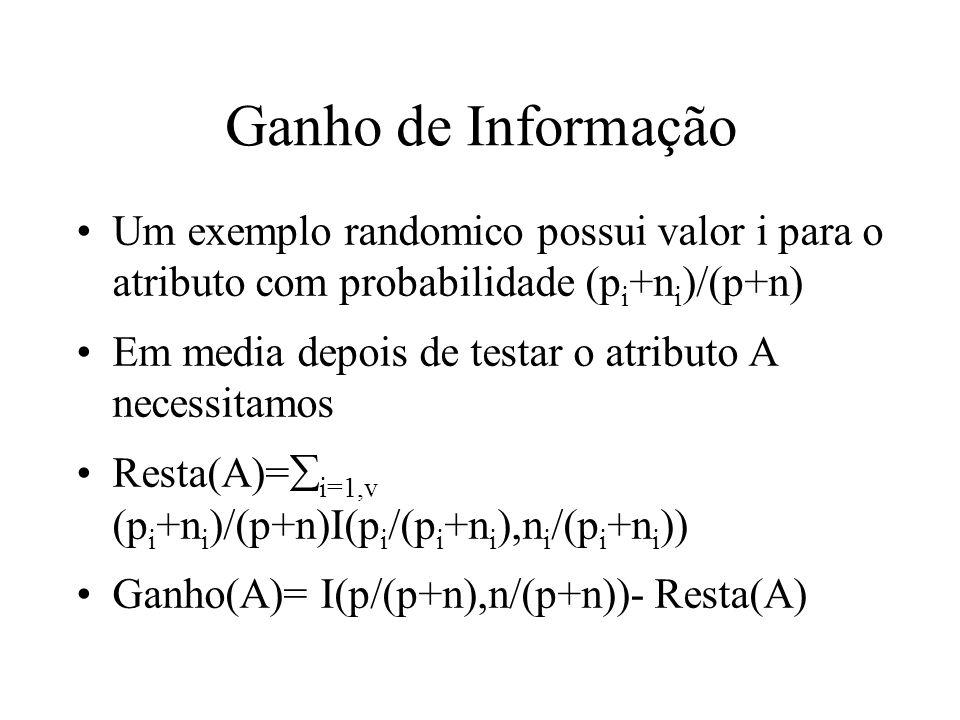 Ganho de Informação Um exemplo randomico possui valor i para o atributo com probabilidade (pi+ni)/(p+n)