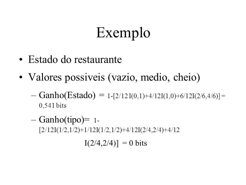 Exemplo Estado do restaurante Valores possiveis (vazio, medio, cheio)