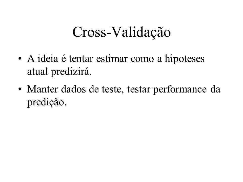 Cross-Validação A ideia é tentar estimar como a hipoteses atual predizirá.
