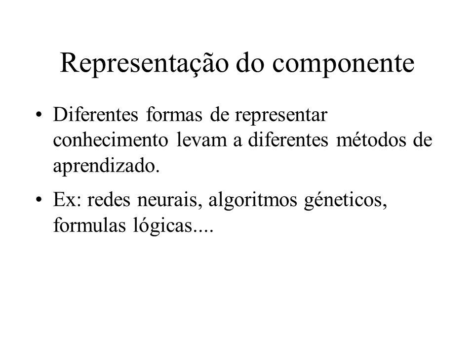 Representação do componente