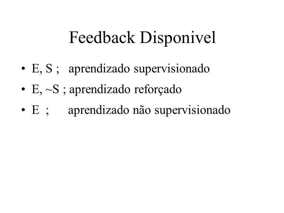 Feedback Disponivel E, S ; aprendizado supervisionado