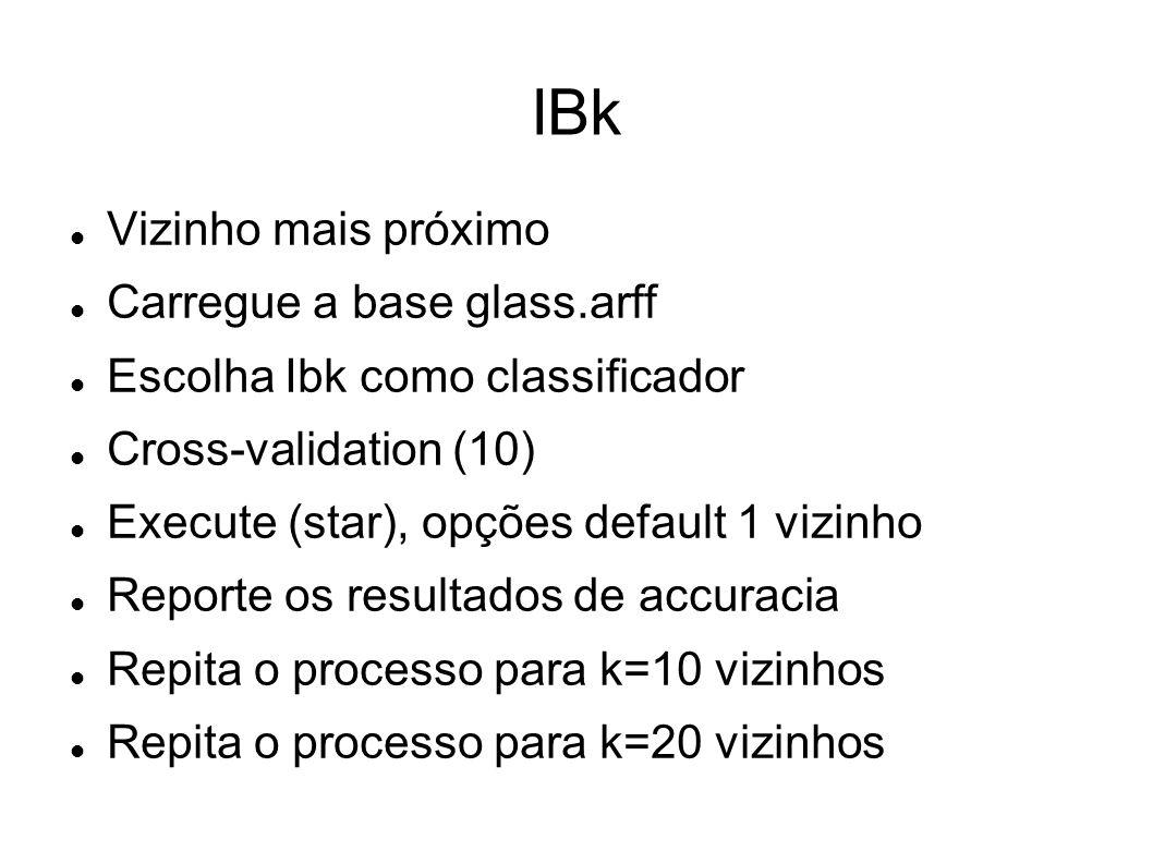 IBk Vizinho mais próximo Carregue a base glass.arff