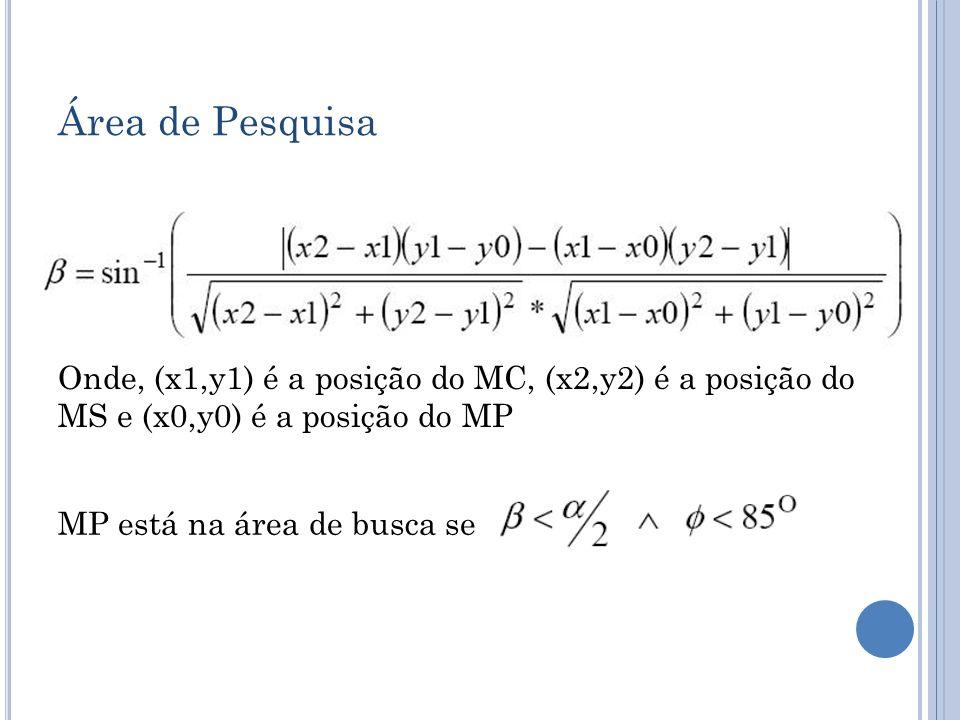 Área de Pesquisa Onde, (x1,y1) é a posição do MC, (x2,y2) é a posição do MS e (x0,y0) é a posição do MP.