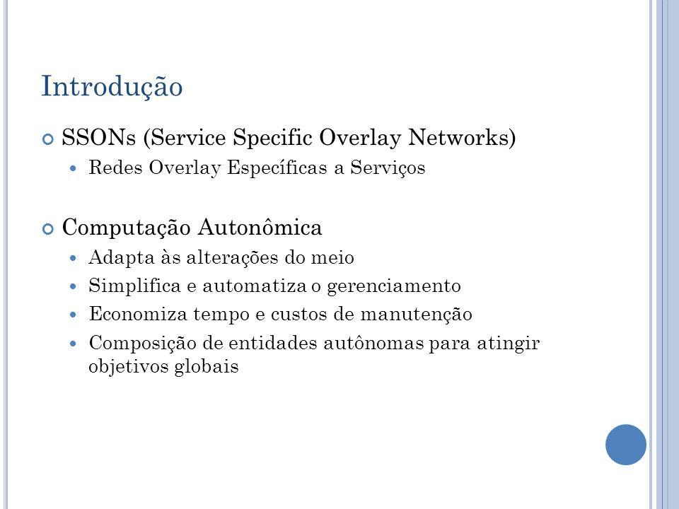 Introdução SSONs (Service Specific Overlay Networks)