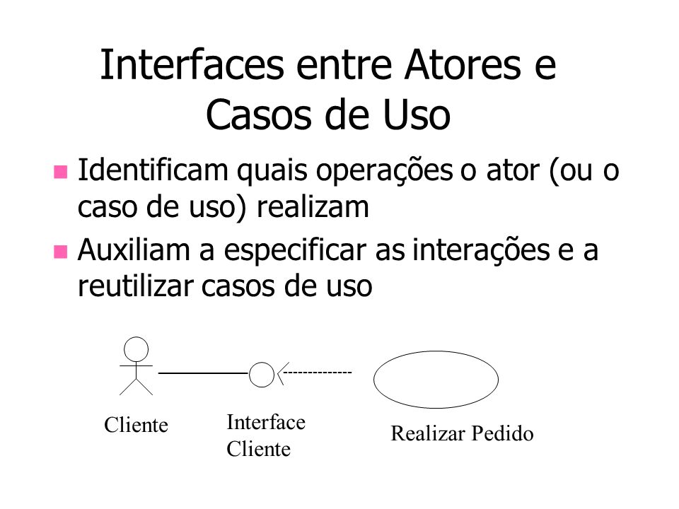 Interfaces entre Atores e Casos de Uso