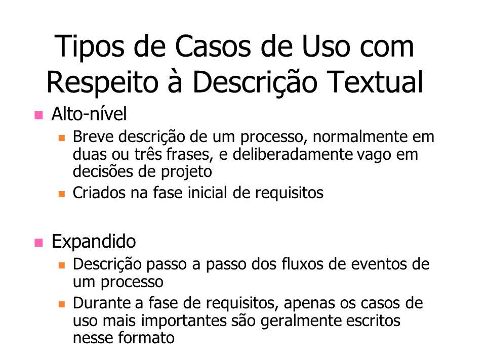 Tipos de Casos de Uso com Respeito à Descrição Textual